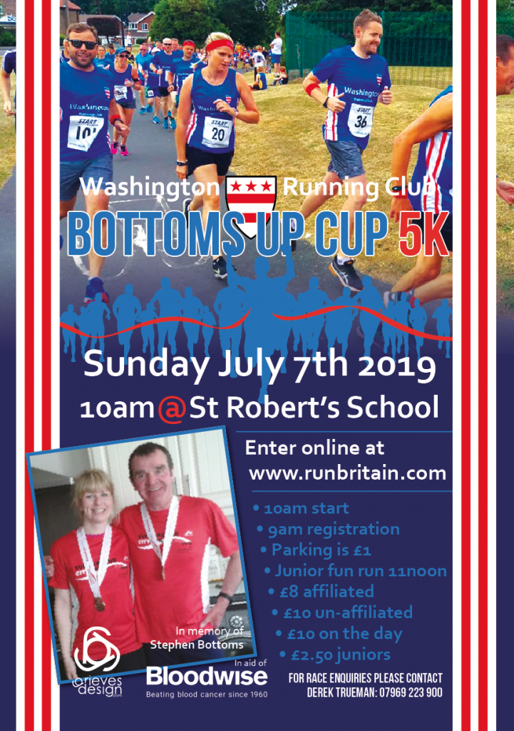 WRC Bottoms Up Cup 2019